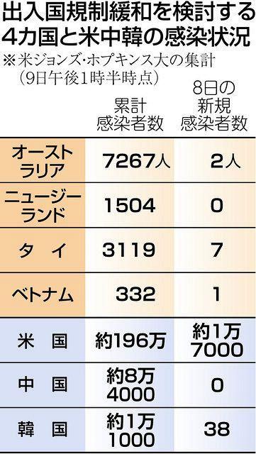 韓国 コロナ ウイルス 感染 者 数
