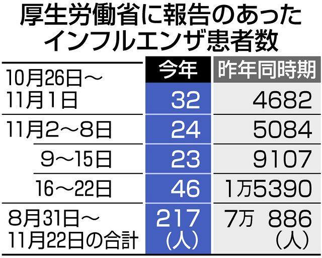 コロナ 者 情報 最新 感染 富山 市