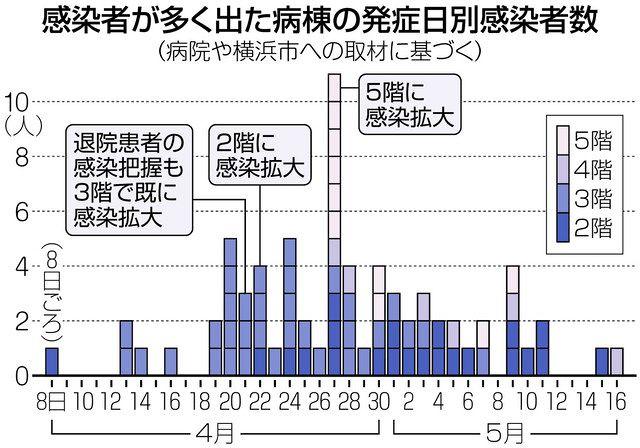 感染 エアロゾル 感染 空気 コロナ空気感染、10の根拠…「換気の方が距離より大切」(ハンギョレ新聞)