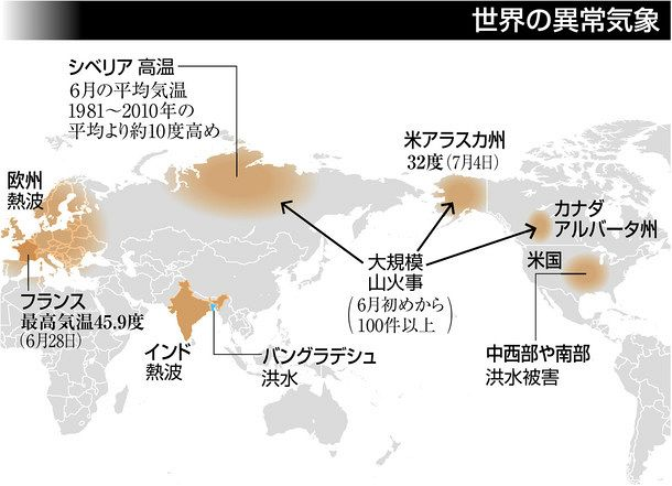 世界各地で異常気象 北極圏、高温と乾燥 米やバングラは洪水被害:東京 ...
