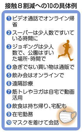 新型コロナ>首相、来月初旬に延長判断 一律解除 慎重意見も:東京新聞 ...