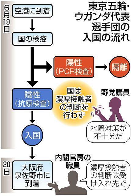 コロナ 検査 大阪 大阪府でコロナの陰性証明書発行(PCR検査)ができる病院一覧!無症状の自費診療費用は?|フィギュアとドラマと育児と。