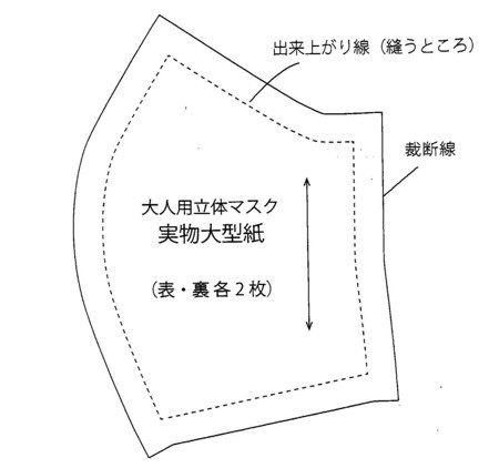 立体マスク作れます 30分ほどで完成!着なくなった服も材料に:東京 ...