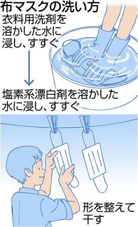 洗剤 マスク の 洗い 方