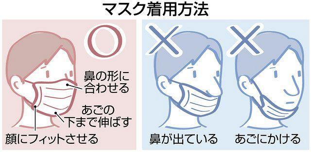 出す マスク 鼻 マスクで鼻を出すこと