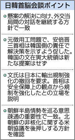 日韓首脳 対話継続で一致 元徴用工、輸出規制は溝:東京新聞 TOKYO Web
