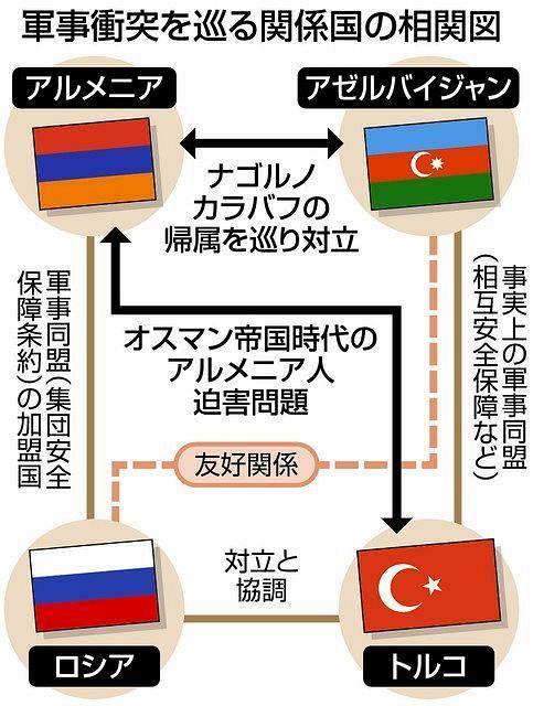 アルメニアが事実上の敗北 ナゴルノカラバフ紛争完全停戦で合意:東京 ...