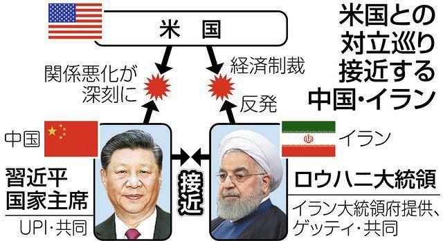 反米で接近 中国とイランが25年間の貿易、軍事協定検討:東京新聞 ...