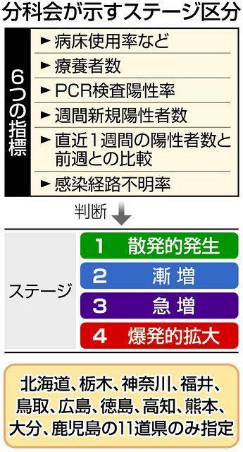 経路 感染 県 福井 コロナ