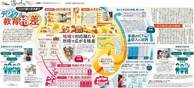 コロナ禍で浮き彫り デジタル教育格差(No.1482):東京新聞 TOKYO Web