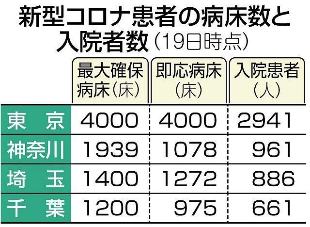 数 今日 感染 者 神奈川 県 コロナ