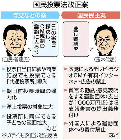 CM規制も議論を」 国民投票法改正案で野党:東京新聞 TOKYO Web