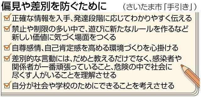 コロナ 差別 人権 作文