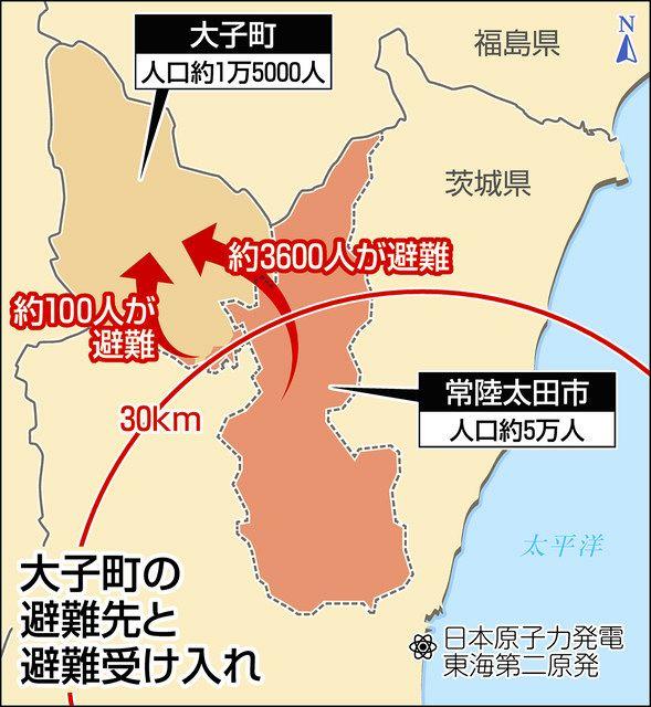 太田 市 コロナ 常陸
