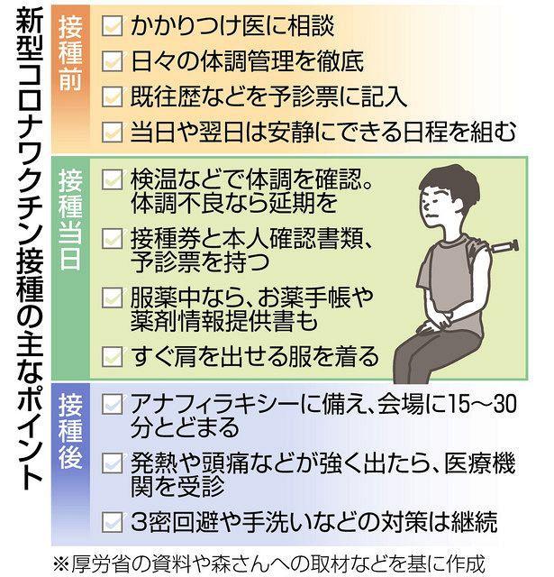 予約 ワクチン 名古屋 市