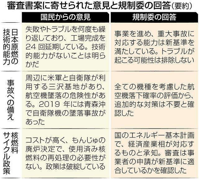 燃 日本 再 処理 工場 原