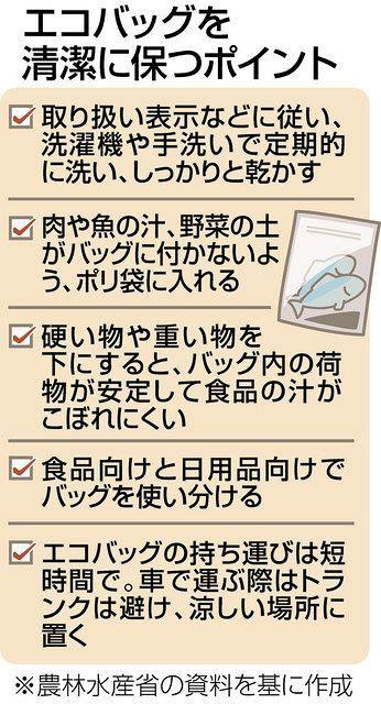洗剤 コロナ 洗濯 【一般消費者のみなさまへ】新型コロナウイルスと洗濯、クリーニングについて