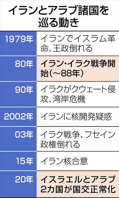 イラン・イラク戦争開戦から40年 変わらない対立の構図:東京新聞 ...