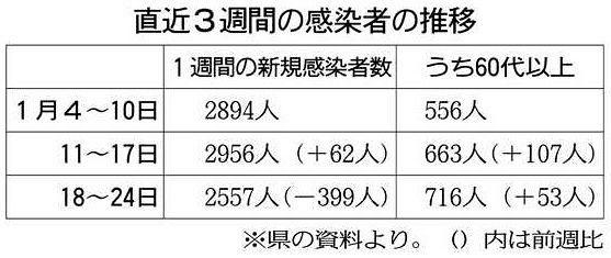 コロナ 埼玉 県 新型
