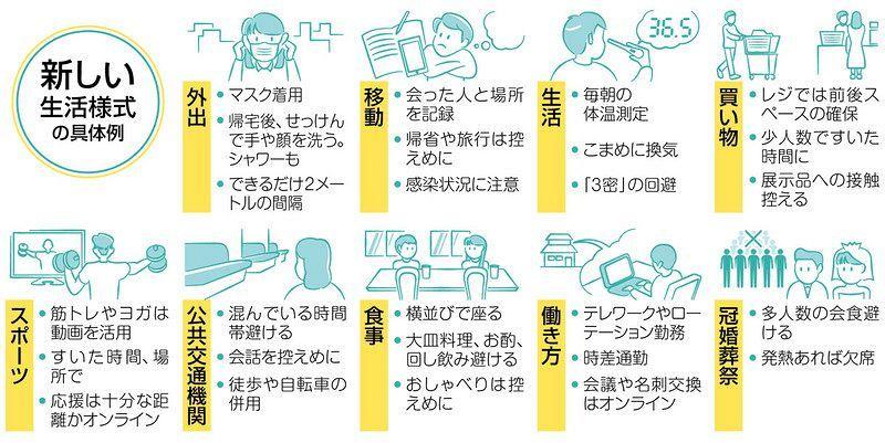 新しい 生活 様式 pdf