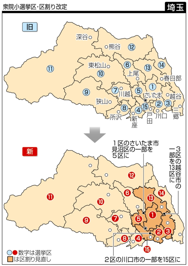 埼玉:衆院小選挙区区割り改定(衆院選2017):東京新聞(TOKYO Web)